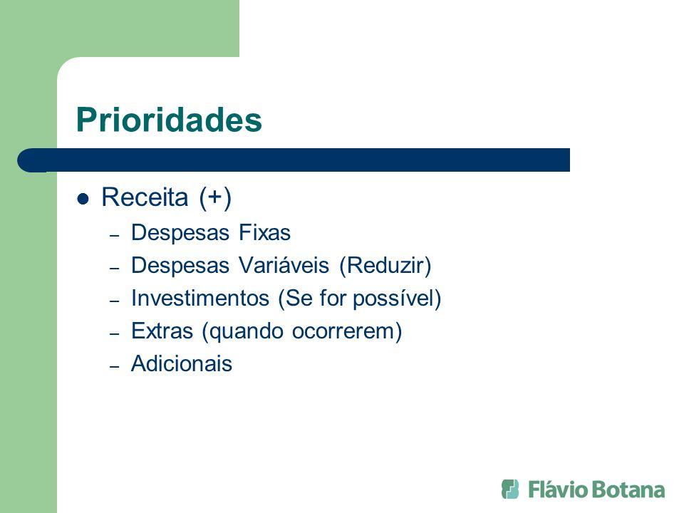 Prioridades Receita (+) – Despesas Fixas – Despesas Variáveis (Reduzir) – Investimentos (Se for possível) – Extras (quando ocorrerem) – Adicionais