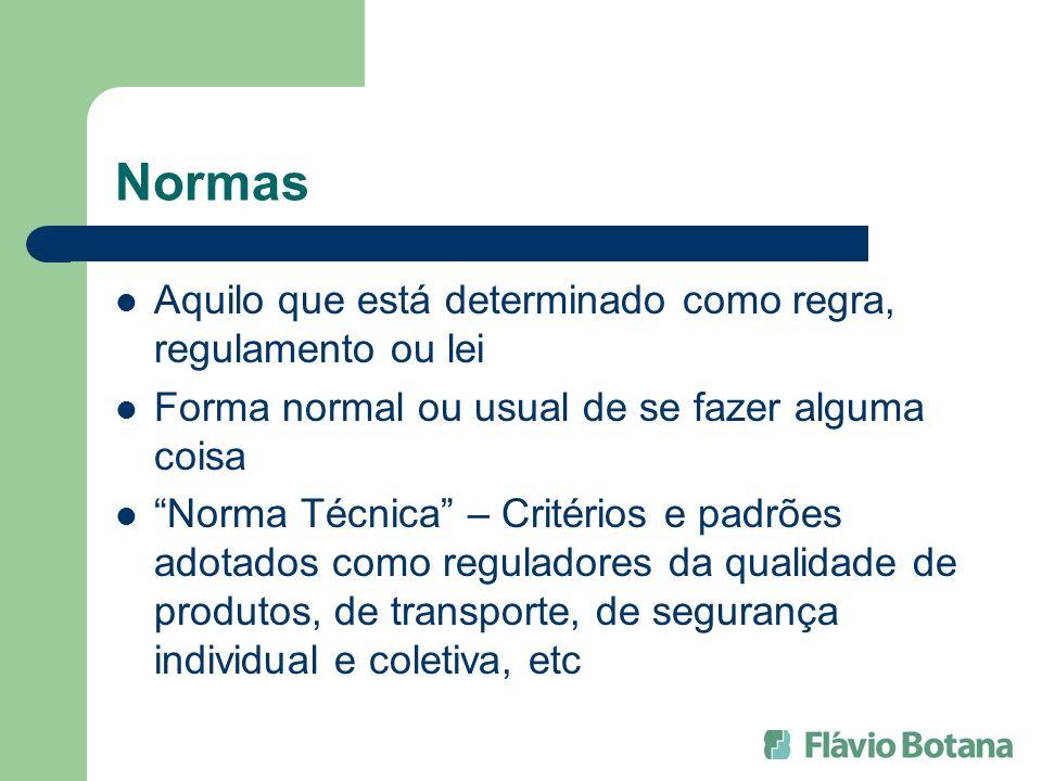 Normas Aquilo que está determinado como regra, regulamento ou lei Forma normal ou usual de se fazer alguma coisa Norma Técnica – Critérios e padrões a