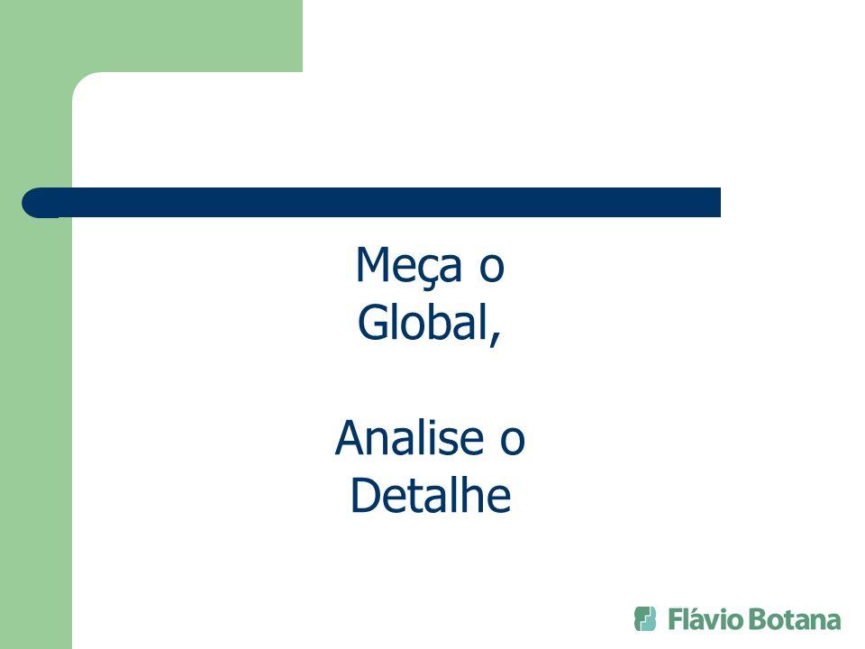 Meça o Global, Analise o Detalhe