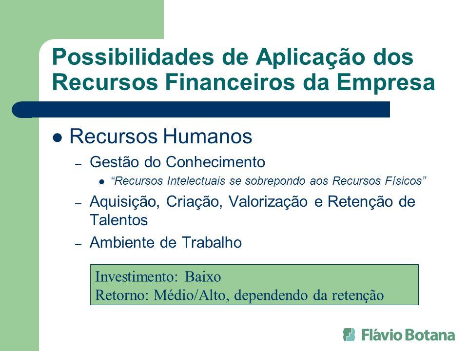 Possibilidades de Aplicação dos Recursos Financeiros da Empresa Recursos Humanos – Gestão do Conhecimento Recursos Intelectuais se sobrepondo aos Recu