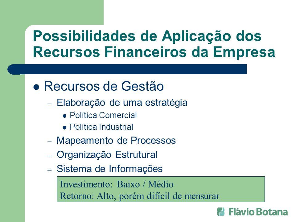 Possibilidades de Aplicação dos Recursos Financeiros da Empresa Recursos de Gestão – Elaboração de uma estratégia Política Comercial Política Industri