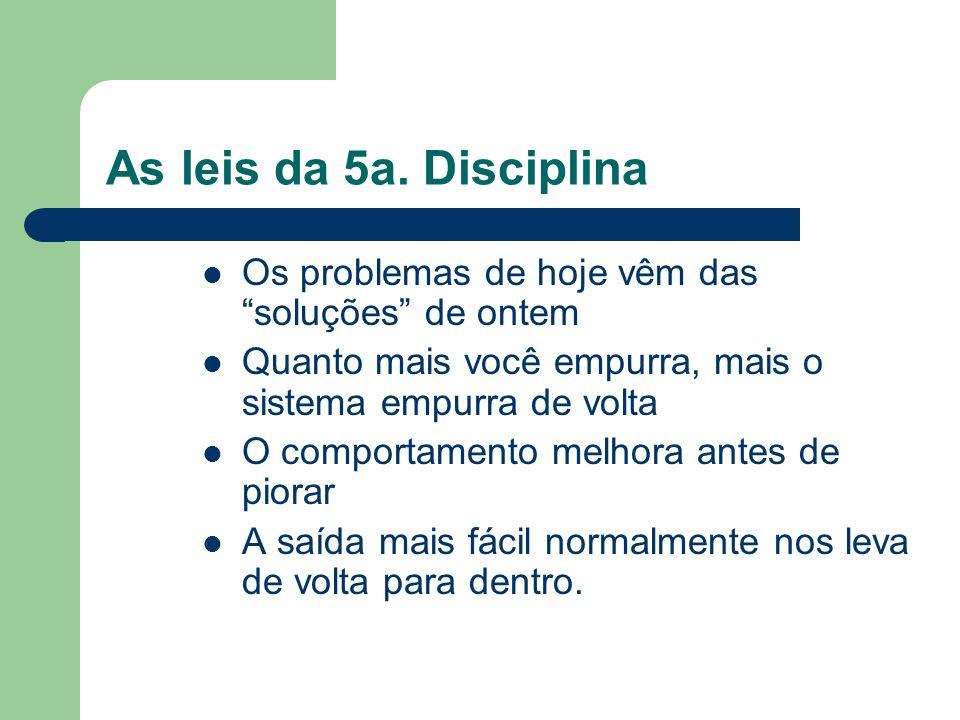 As leis da 5a. Disciplina Os problemas de hoje vêm das soluções de ontem Quanto mais você empurra, mais o sistema empurra de volta O comportamento mel