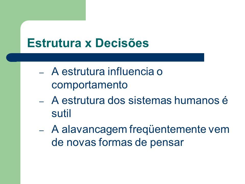 Estrutura x Decisões – A estrutura influencia o comportamento – A estrutura dos sistemas humanos é sutil – A alavancagem freqüentemente vem de novas f