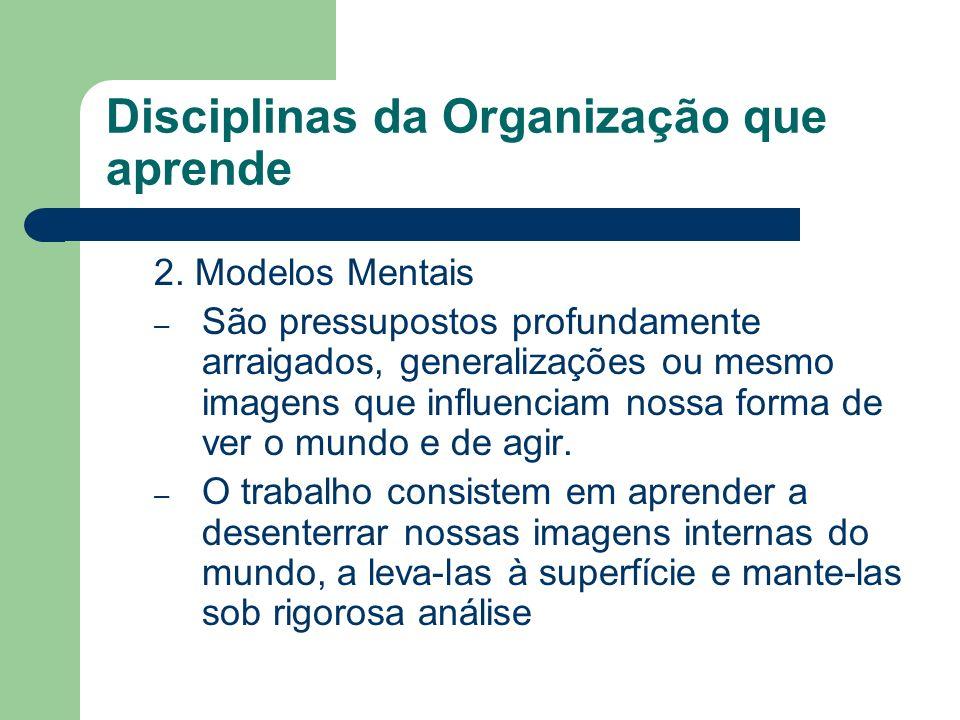 Disciplinas da Organização que aprende 2. Modelos Mentais – São pressupostos profundamente arraigados, generalizações ou mesmo imagens que influenciam