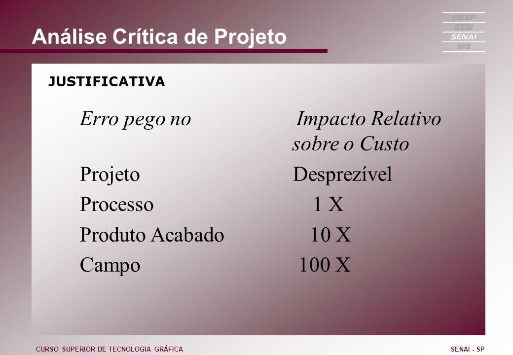 Análise Crítica de Projeto JUSTIFICATIVA CURSO SUPERIOR DE TECNOLOGIA GRÁFICASENAI - SP Erro pego no Impacto Relativo sobre o Custo Projeto Desprezíve