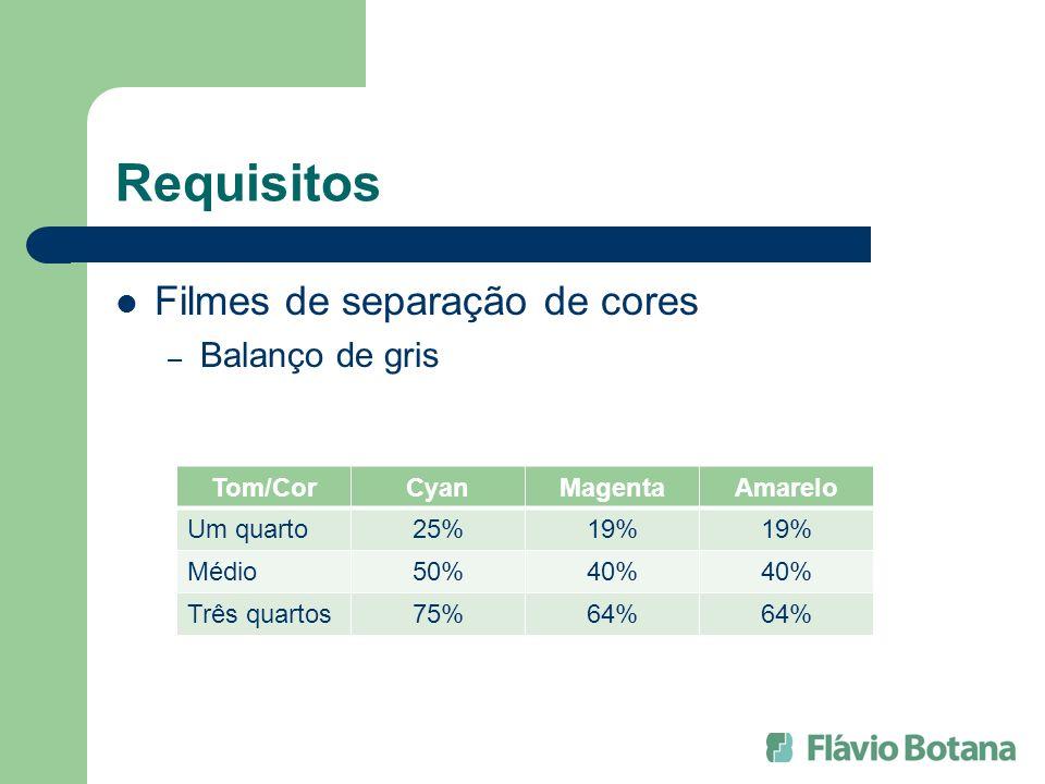 Requisitos Filmes de separação de cores – Balanço de gris Tom/CorCyanMagentaAmarelo Um quarto25%19% Médio50%40% Três quartos75%64%