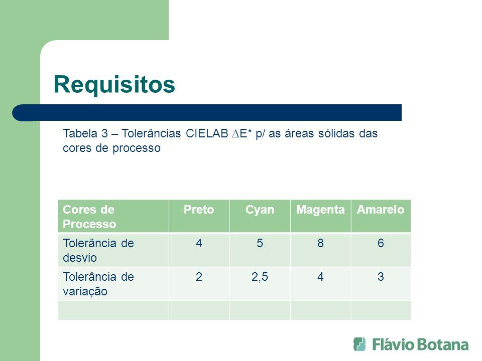 Requisitos Tabela 3 – Tolerâncias CIELAB E* p/ as áreas sólidas das cores de processo Cores de Processo PretoCyanMagentaAmarelo Tolerância de desvio 4