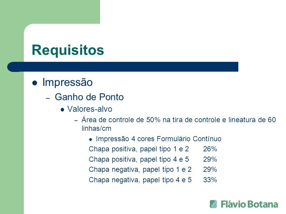 Requisitos Impressão – Ganho de Ponto Valores-alvo – Área de controle de 50% na tira de controle e lineatura de 60 linhas/cm Impressão 4 cores Formulá