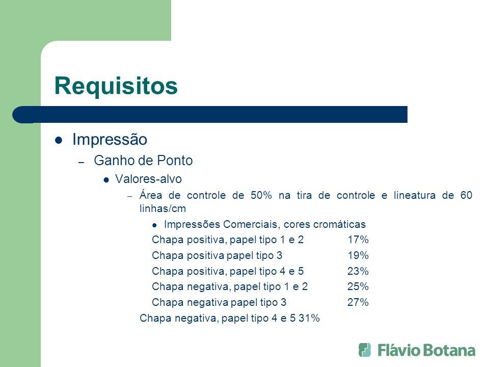 Requisitos Impressão – Ganho de Ponto Valores-alvo – Área de controle de 50% na tira de controle e lineatura de 60 linhas/cm Impressões Comerciais, co