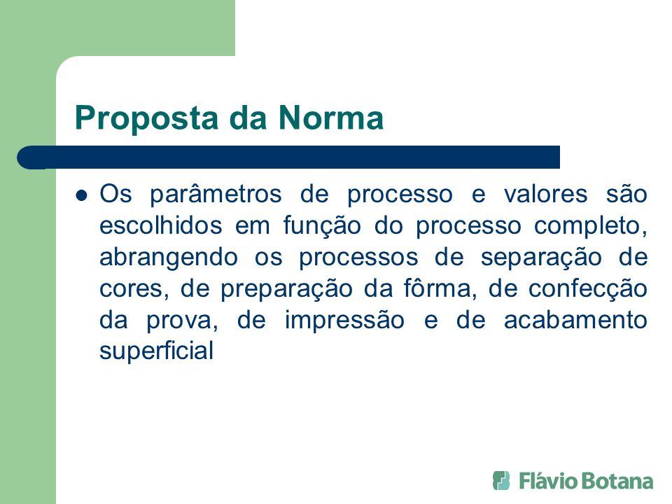Proposta da Norma Os parâmetros de processo e valores são escolhidos em função do processo completo, abrangendo os processos de separação de cores, de