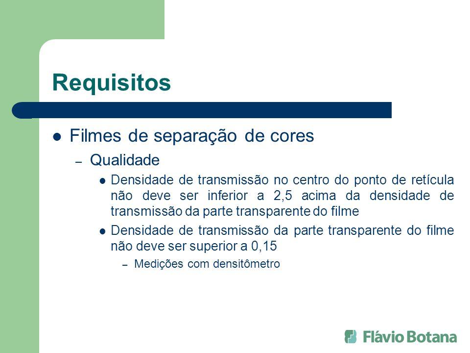 Requisitos Filmes de separação de cores – Lineatura Impressões em quadricromia – Intervalo de 45 a 80 linhas por cm – Lineaturas nominais preferidas: 45 a 60 para periódicos em rotativas offset 52 a 60 para formulários contínuos 60 a 80 para impressão comercial