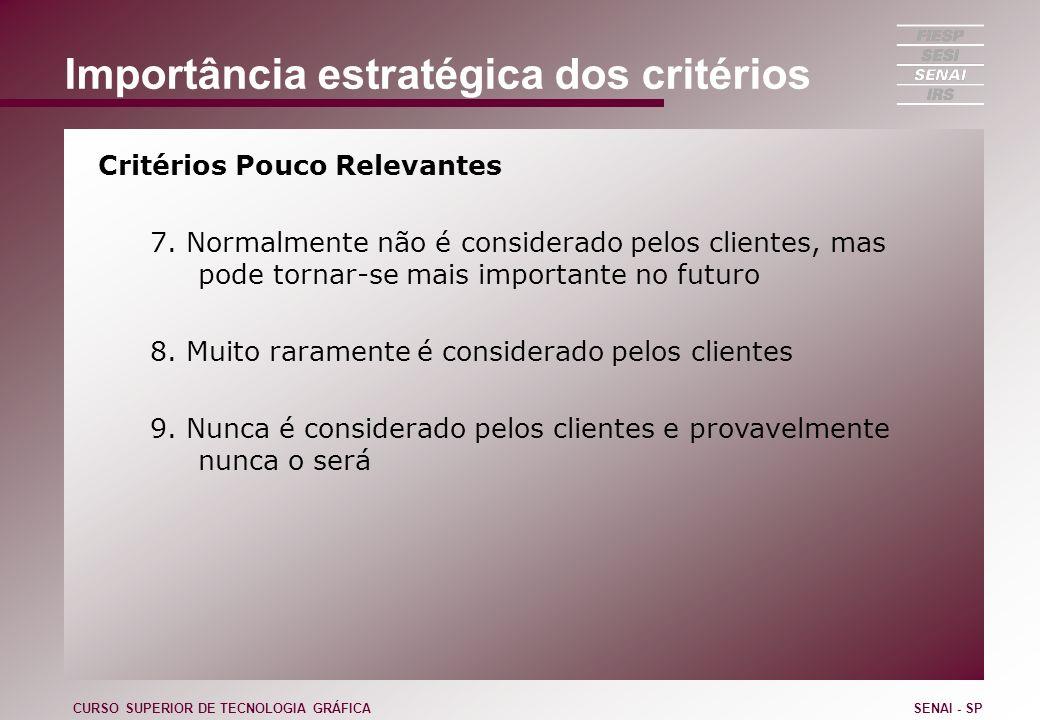 Importância estratégica dos critérios Critérios Pouco Relevantes 7. Normalmente não é considerado pelos clientes, mas pode tornar-se mais importante n