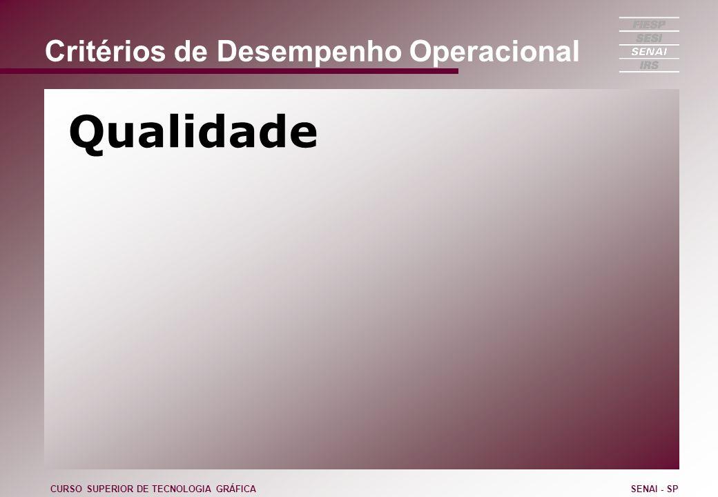 Critérios de Desempenho Operacional Qualidade CURSO SUPERIOR DE TECNOLOGIA GRÁFICASENAI - SP