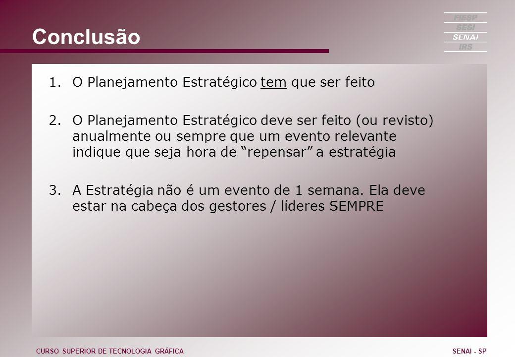 Conclusão 1.O Planejamento Estratégico tem que ser feito 2.O Planejamento Estratégico deve ser feito (ou revisto) anualmente ou sempre que um evento r