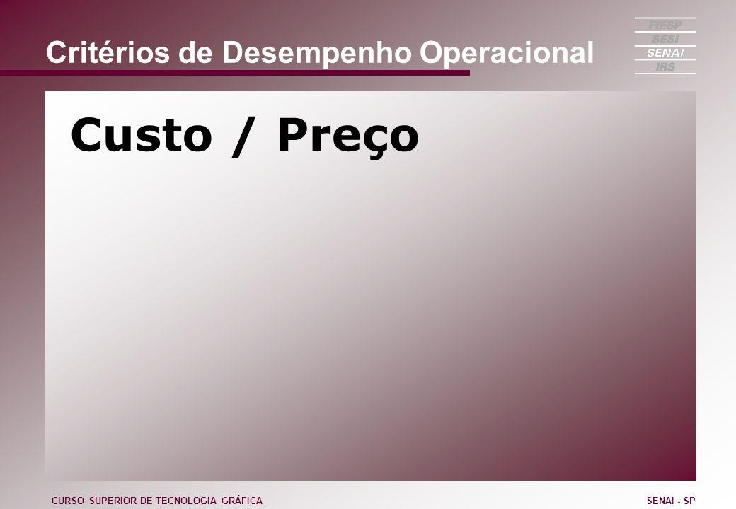 Critérios de Desempenho Operacional Custo / Preço CURSO SUPERIOR DE TECNOLOGIA GRÁFICASENAI - SP
