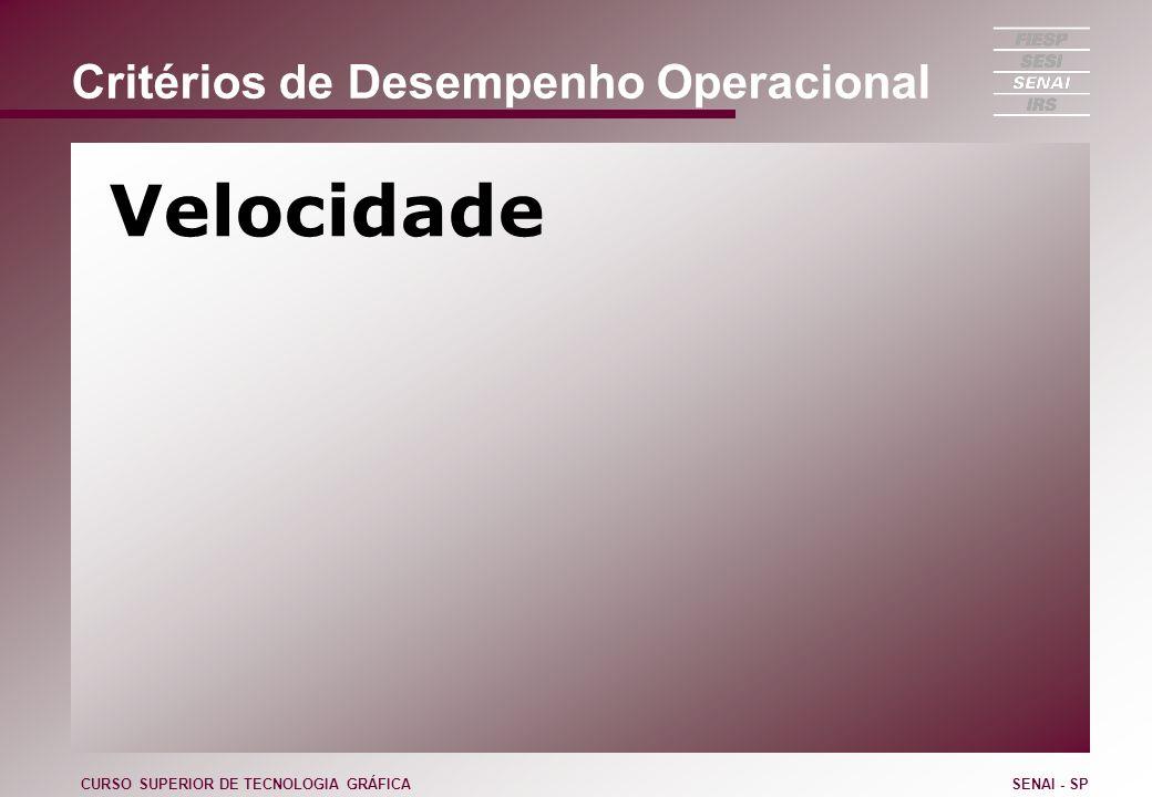 Critérios de Desempenho Operacional Velocidade CURSO SUPERIOR DE TECNOLOGIA GRÁFICASENAI - SP