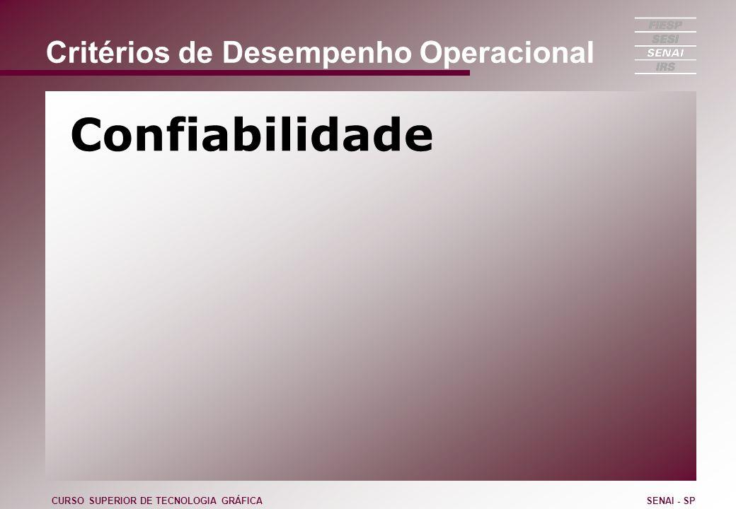 Critérios de Desempenho Operacional Confiabilidade CURSO SUPERIOR DE TECNOLOGIA GRÁFICASENAI - SP