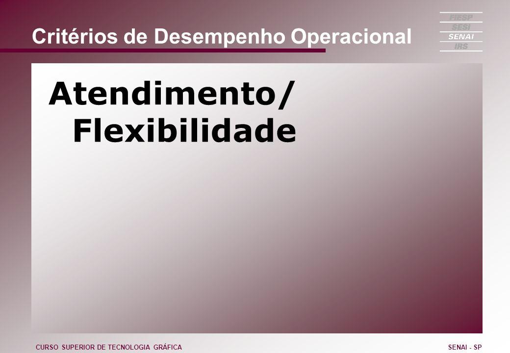 Critérios de Desempenho Operacional Atendimento/ Flexibilidade CURSO SUPERIOR DE TECNOLOGIA GRÁFICASENAI - SP