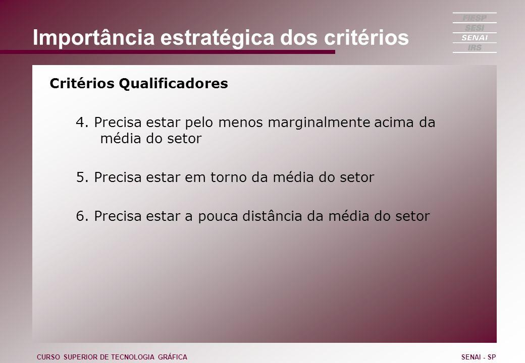 Importância estratégica dos critérios Critérios Qualificadores 4. Precisa estar pelo menos marginalmente acima da média do setor 5. Precisa estar em t