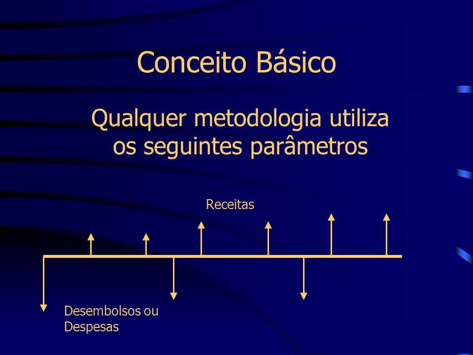 Conceito Básico Qualquer metodologia utiliza os seguintes parâmetros Desembolsos ou Despesas Receitas