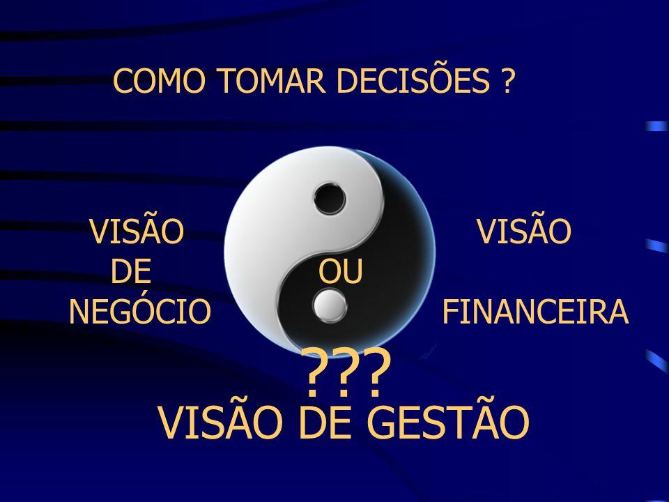 VISÃO DE GESTÃO VISÃO VISÃO DE OU NEGÓCIO FINANCEIRA COMO TOMAR DECISÕES