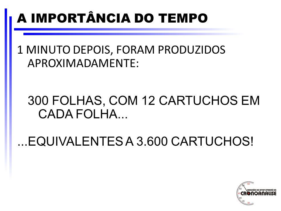 A IMPORTÂNCIA DO TEMPO 1 MINUTO DEPOIS, FORAM PRODUZIDOS APROXIMADAMENTE: 300 FOLHAS, COM 12 CARTUCHOS EM CADA FOLHA......EQUIVALENTES A 3.600 CARTUCH