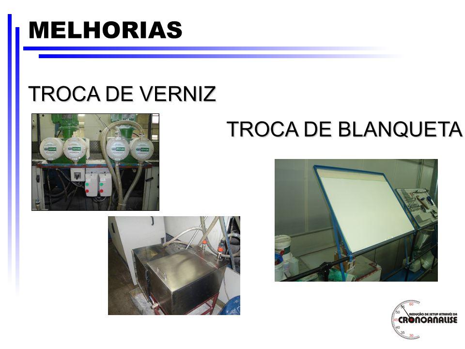 MELHORIAS TROCA DE VERNIZ TROCA DE BLANQUETA