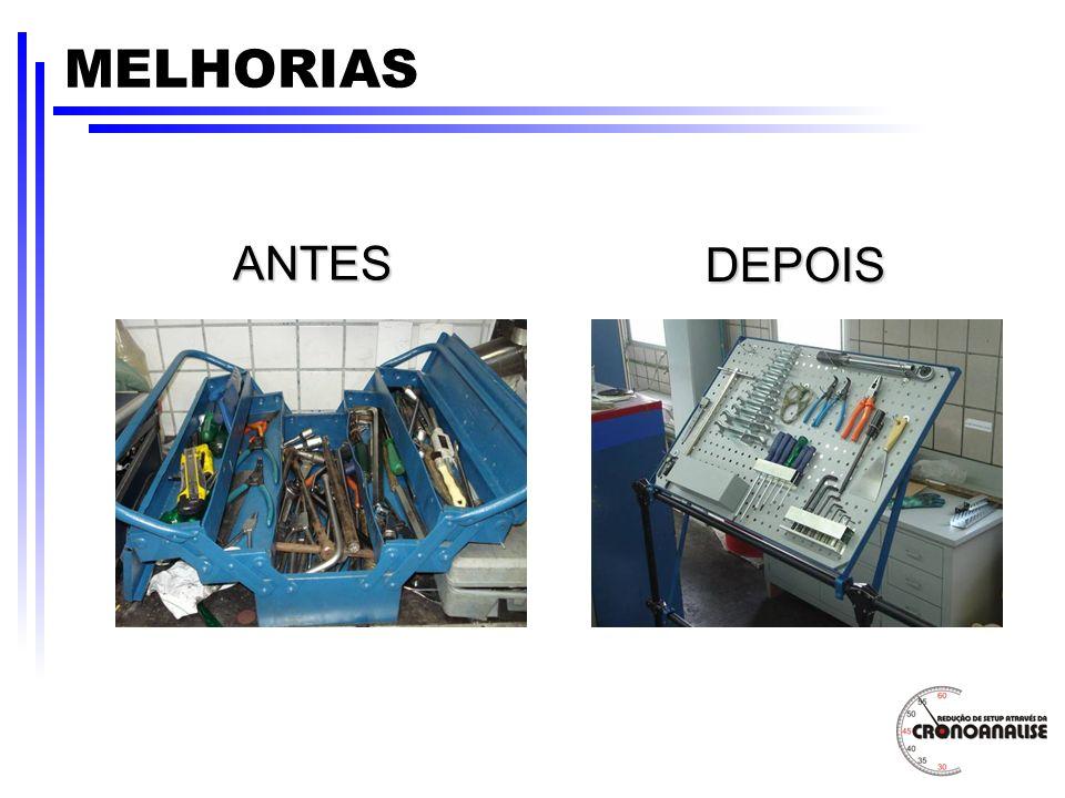 MELHORIAS ANTES DEPOIS
