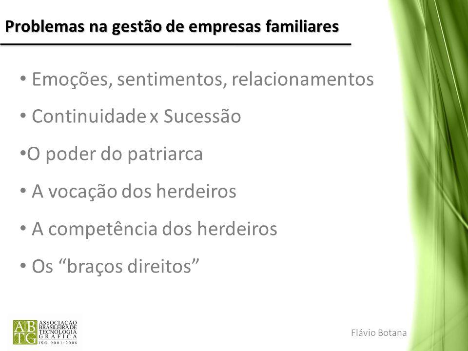 Problemas na gestão de empresas familiares Emoções, sentimentos, relacionamentos Continuidade x Sucessão O poder do patriarca A vocação dos herdeiros