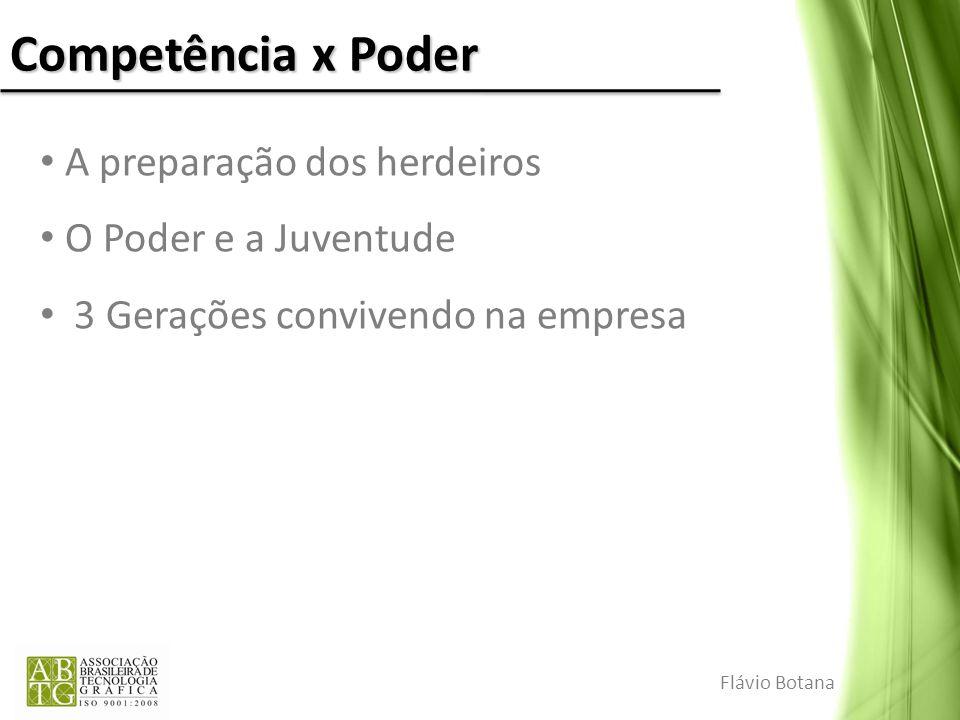 Competência x Poder A preparação dos herdeiros O Poder e a Juventude 3 Gerações convivendo na empresa Flávio Botana