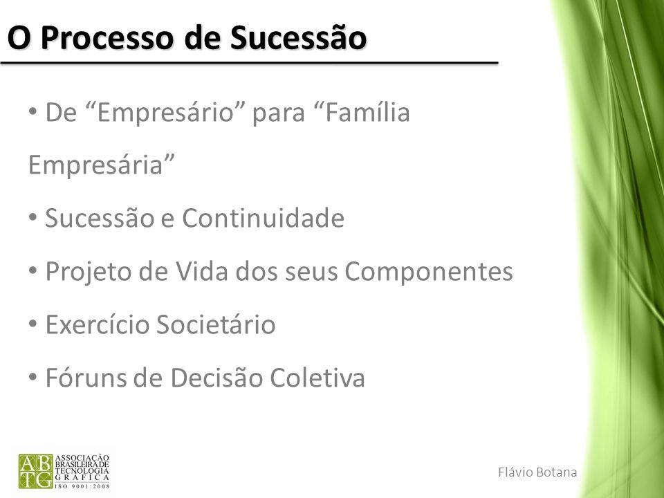 O Processo de Sucessão De Empresário para Família Empresária Sucessão e Continuidade Projeto de Vida dos seus Componentes Exercício Societário Fóruns