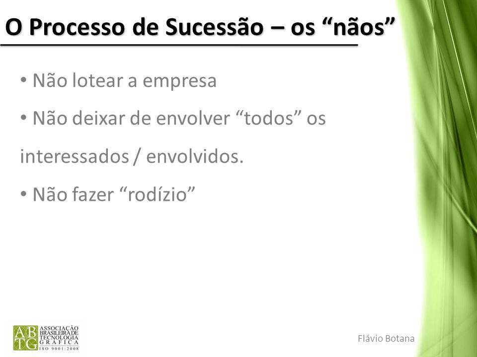 O Processo de Sucessão – os nãos Não lotear a empresa Não deixar de envolver todos os interessados / envolvidos. Não fazer rodízio Flávio Botana