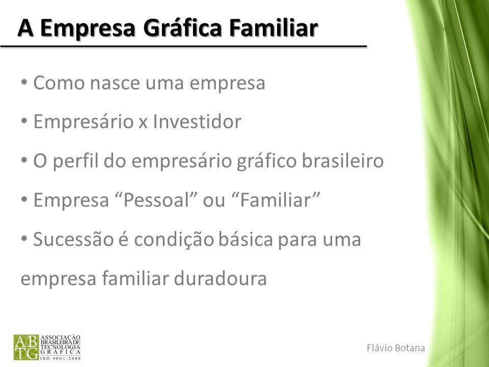 A Empresa Gráfica Familiar Como nasce uma empresa Empresário x Investidor O perfil do empresário gráfico brasileiro Empresa Pessoal ou Familiar Sucess