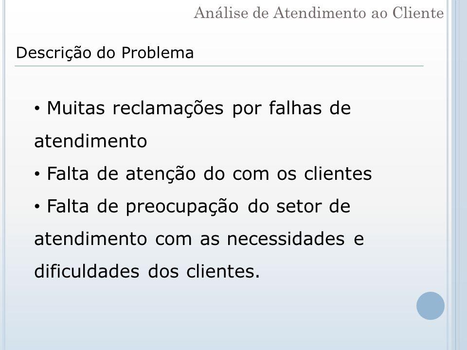 Descrição do Problema Muitas reclamações por falhas de atendimento Falta de atenção do com os clientes Falta de preocupação do setor de atendimento co