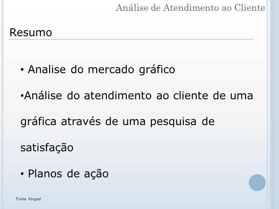 Análise de Atendimento ao Cliente Resumo Fonte: Abigraf Analise do mercado gráfico Análise do atendimento ao cliente de uma gráfica através de uma pes