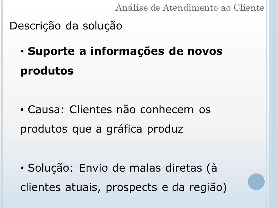 Descrição da solução Suporte a informações de novos produtos Causa: Clientes não conhecem os produtos que a gráfica produz Solução: Envio de malas dir