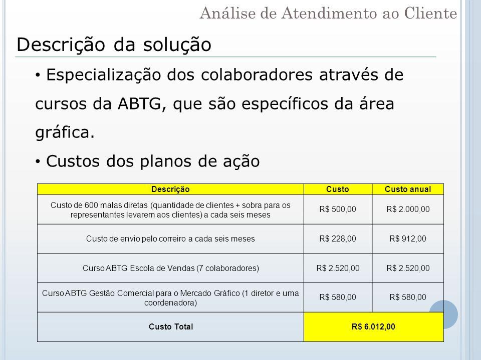 Descrição da solução Especialização dos colaboradores através de cursos da ABTG, que são específicos da área gráfica. Custos dos planos de ação Anális