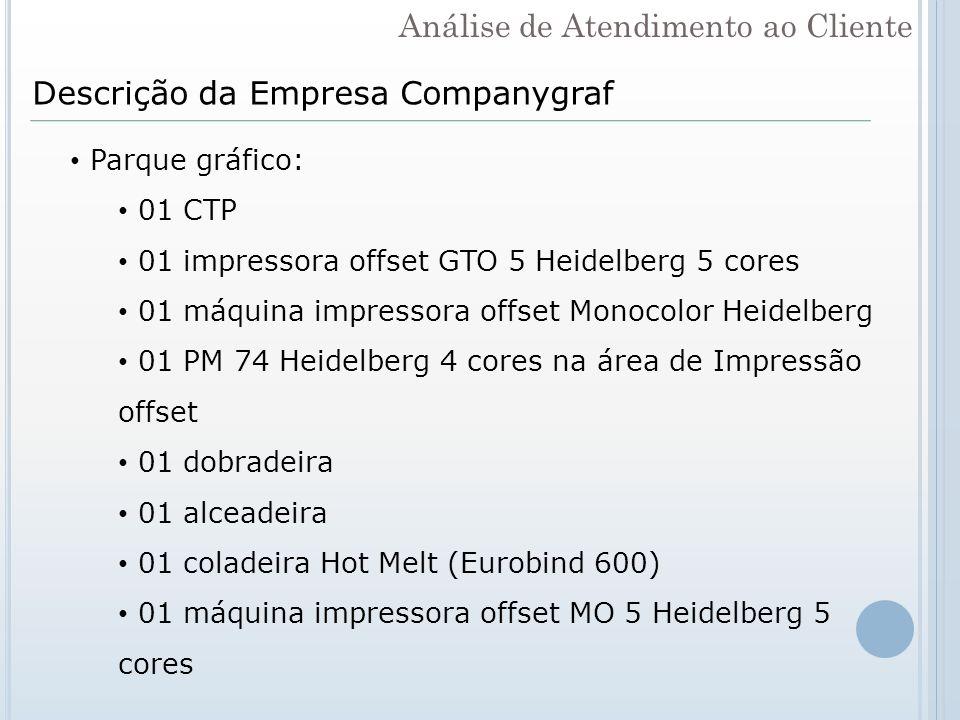 Descrição da Empresa Companygraf Parque gráfico: 01 CTP 01 impressora offset GTO 5 Heidelberg 5 cores 01 máquina impressora offset Monocolor Heidelber