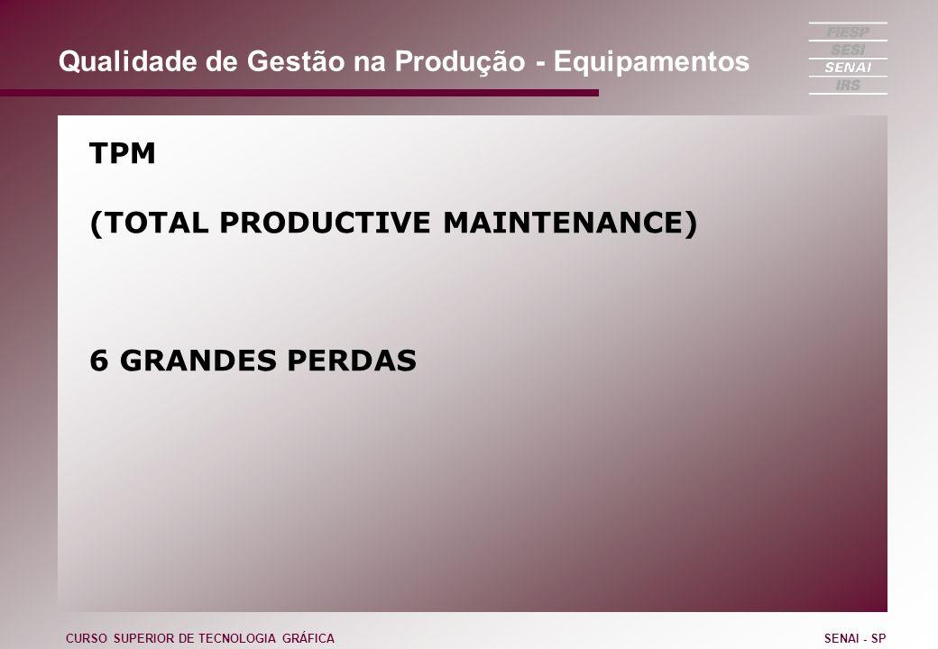 Qualidade de Gestão na Produção - Equipamentos TPM (TOTAL PRODUCTIVE MAINTENANCE) 6 GRANDES PERDAS CURSO SUPERIOR DE TECNOLOGIA GRÁFICASENAI - SP