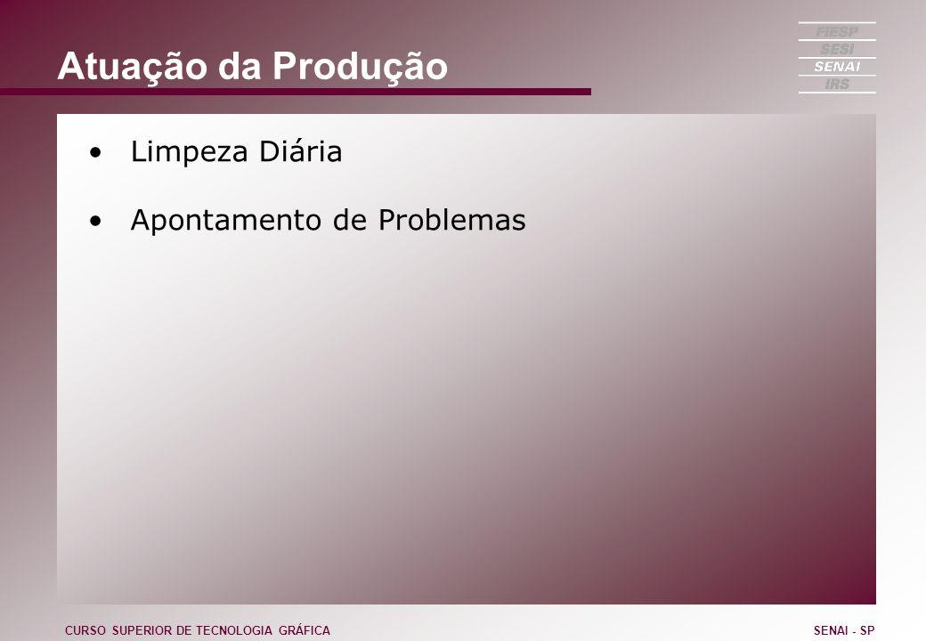 Atuação da Produção Limpeza Diária Apontamento de Problemas CURSO SUPERIOR DE TECNOLOGIA GRÁFICASENAI - SP