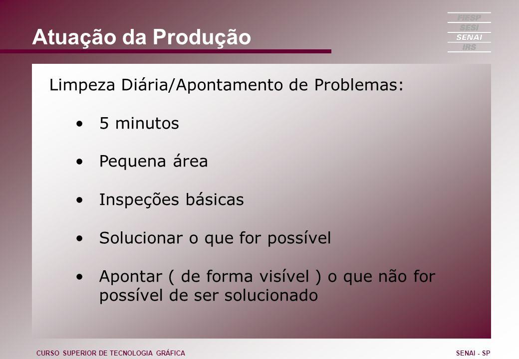 Atuação da Produção Limpeza Diária/Apontamento de Problemas: 5 minutos Pequena área Inspeções básicas Solucionar o que for possível Apontar ( de forma