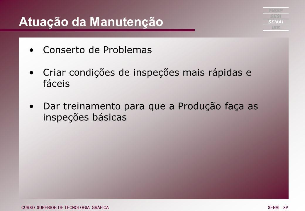 Atuação da Manutenção Conserto de Problemas Criar condições de inspeções mais rápidas e fáceis Dar treinamento para que a Produção faça as inspeções b