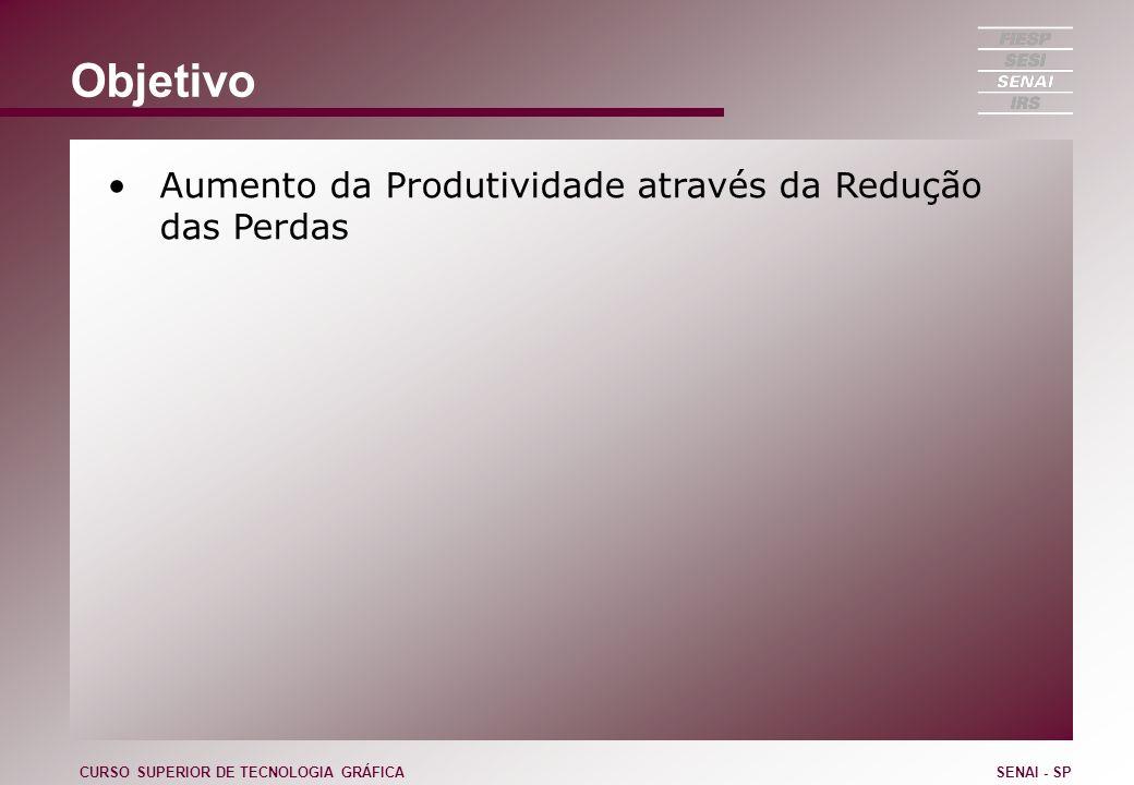 Objetivo Aumento da Produtividade através da Redução das Perdas CURSO SUPERIOR DE TECNOLOGIA GRÁFICASENAI - SP
