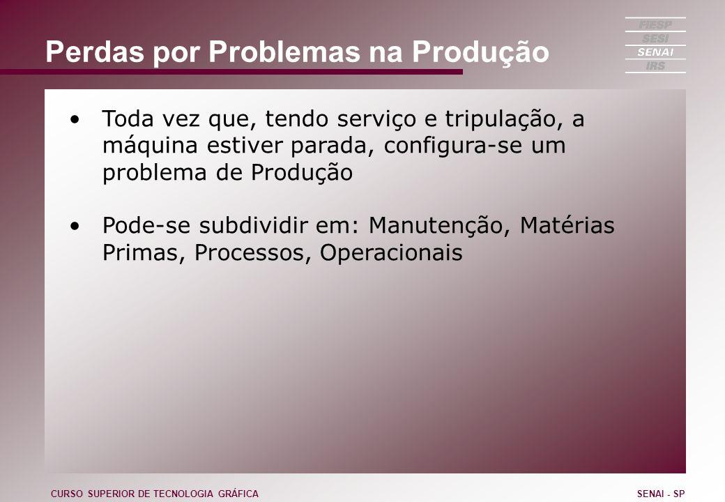 Perdas por Problemas na Produção Toda vez que, tendo serviço e tripulação, a máquina estiver parada, configura-se um problema de Produção Pode-se subd