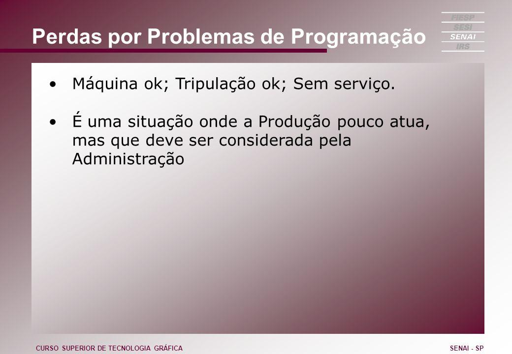 Perdas por Problemas de Programação Máquina ok; Tripulação ok; Sem serviço. É uma situação onde a Produção pouco atua, mas que deve ser considerada pe