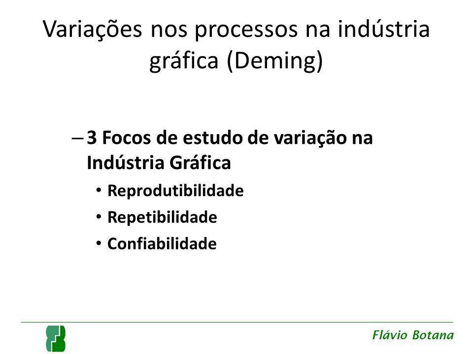 Variações nos processos na indústria gráfica (Deming) – 3 Focos de estudo de variação na Indústria Gráfica Reprodutibilidade Repetibilidade Confiabilidade Flávio Botana
