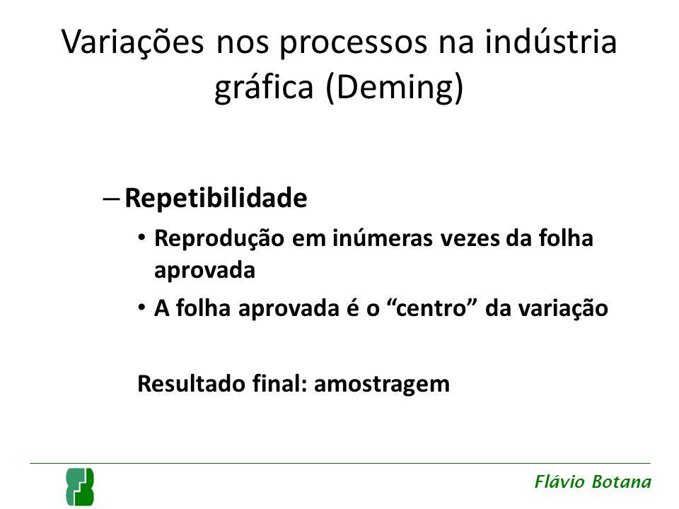 Variações nos processos na indústria gráfica (Deming) – Repetibilidade Reprodução em inúmeras vezes da folha aprovada A folha aprovada é o centro da variação Resultado final: amostragem Flávio Botana