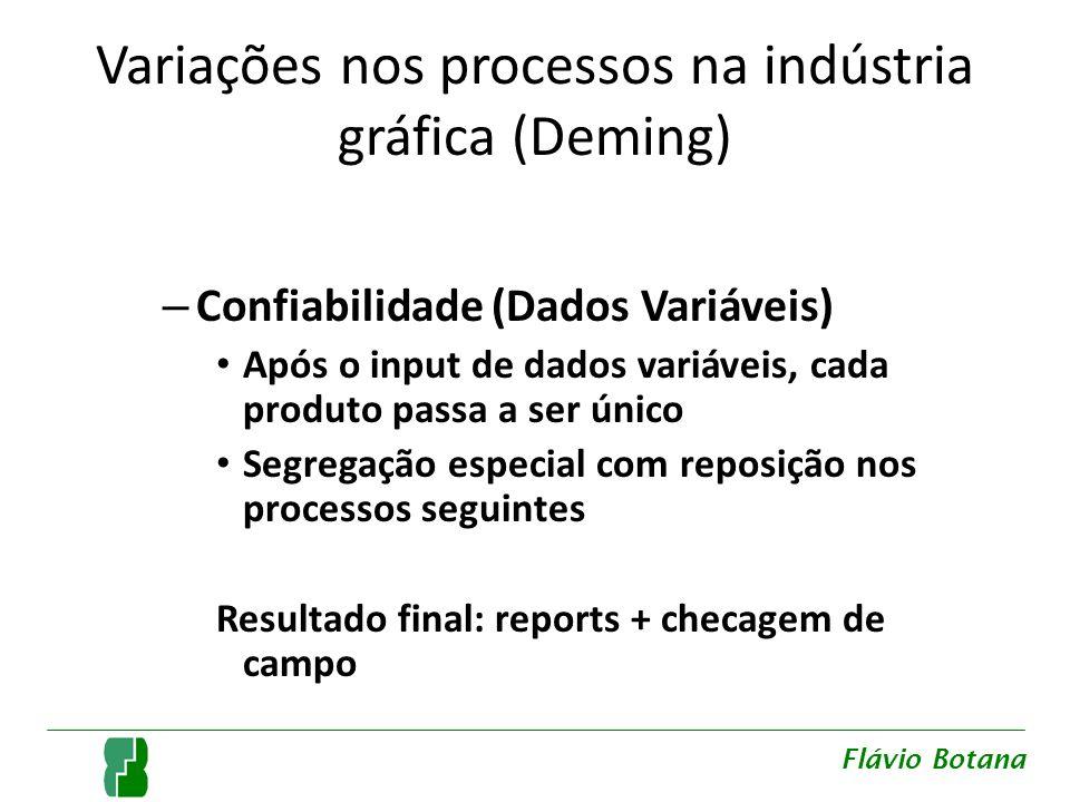Variações nos processos na indústria gráfica (Deming) – Confiabilidade (Dados Variáveis) Após o input de dados variáveis, cada produto passa a ser único Segregação especial com reposição nos processos seguintes Resultado final: reports + checagem de campo Flávio Botana