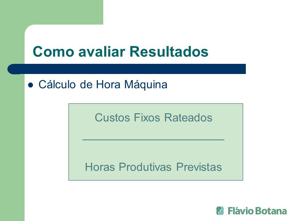 Como avaliar Resultados Cálculo de Hora Máquina Custos Fixos Rateados ______________________ Horas Produtivas Previstas