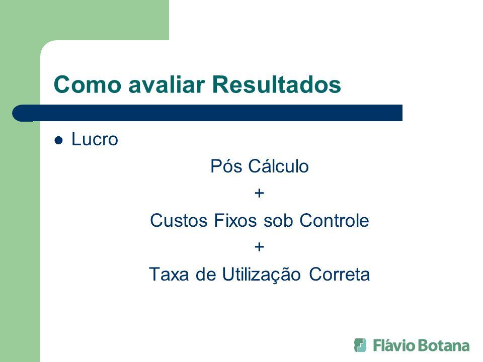 Como avaliar Resultados Lucro Pós Cálculo + Custos Fixos sob Controle + Taxa de Utilização Correta